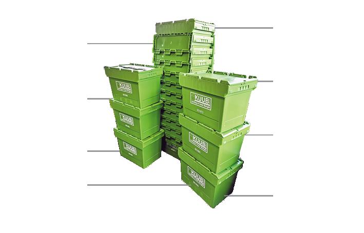 Overzicht van alle eigenschappen van de GreenBox.